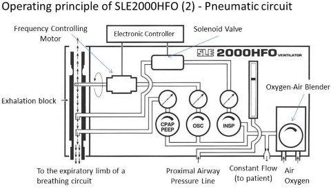 pneumatic circuit2 (Mobile)