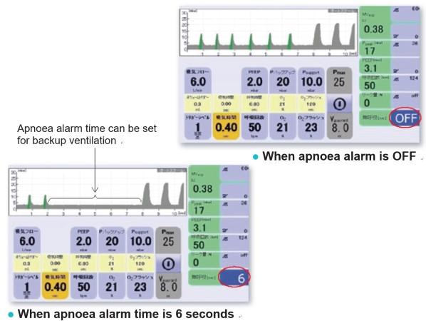 Fig. 5  Screen image of FABIAN HFO (apnoea alarm ON/OFF)