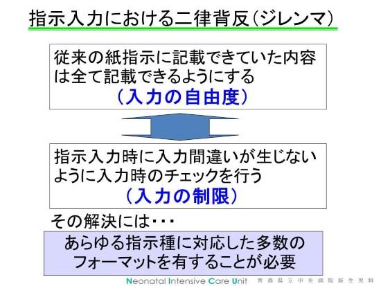 入力支援制限2 (Custom)