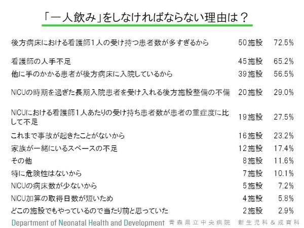 スライド8 (Custom)