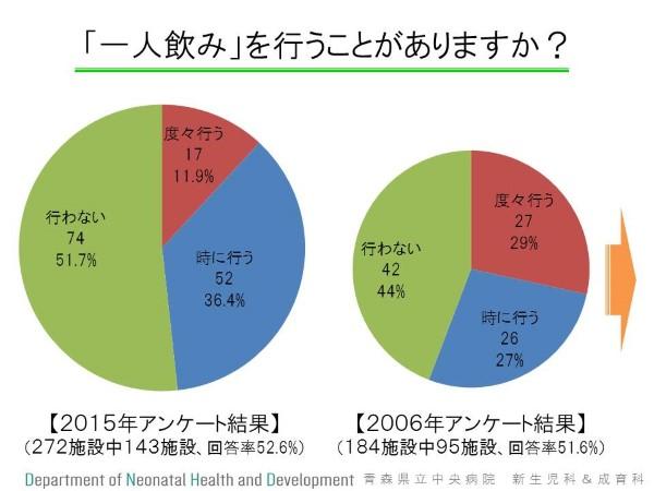 %e3%82%b9%e3%83%a9%e3%82%a4%e3%83%893-custom