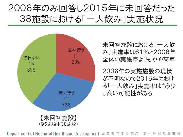%e3%82%b9%e3%83%a9%e3%82%a4%e3%83%894-custom