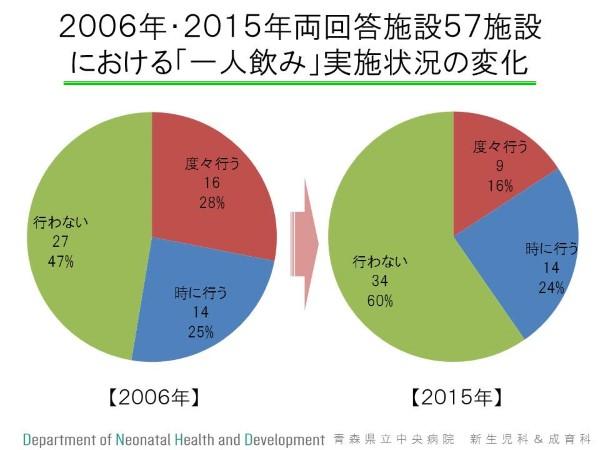 %e3%82%b9%e3%83%a9%e3%82%a4%e3%83%895-custom