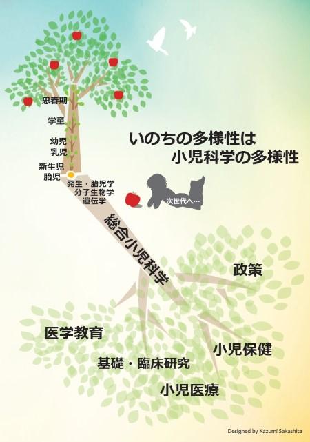 小児科学会 (Custom)