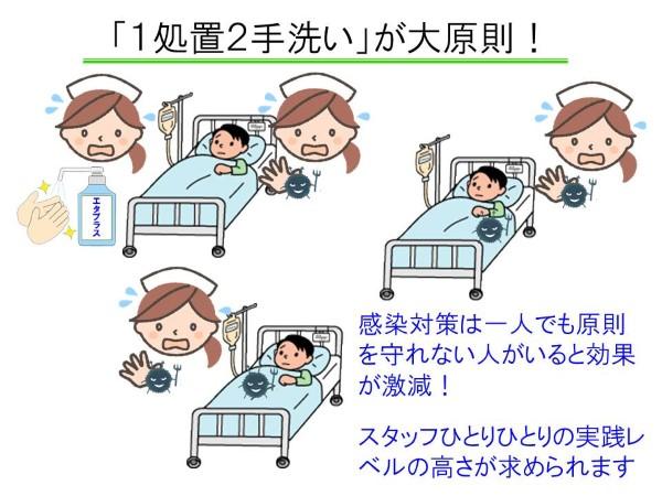 手洗い (Custom)