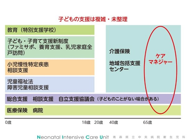 20170809特別支援学校医療的ケア基本研修5 (Custom)