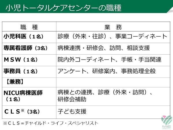スライド13 (Custom)