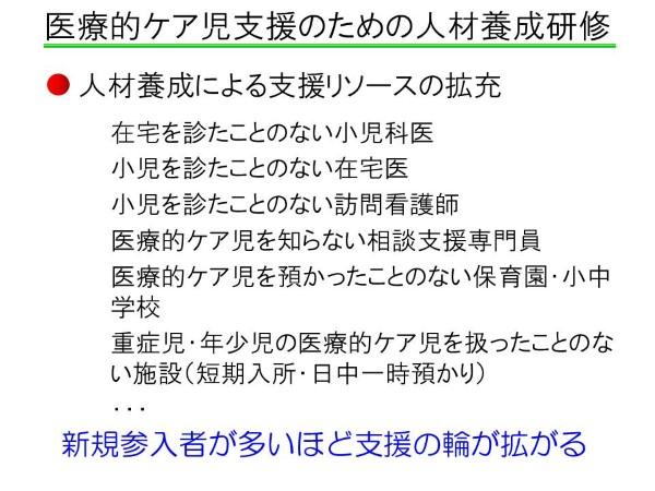 スライド38 (Custom)